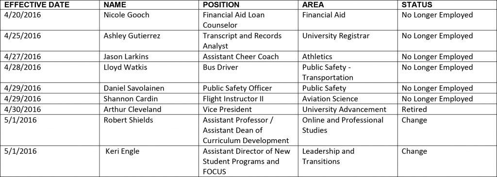 HR chart 5-5