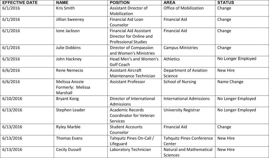 HR chart-6-17-A